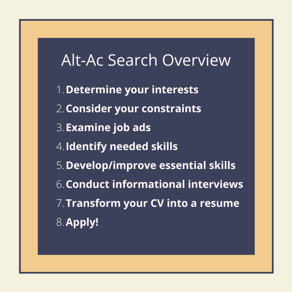 suggestions for alt-ac career search